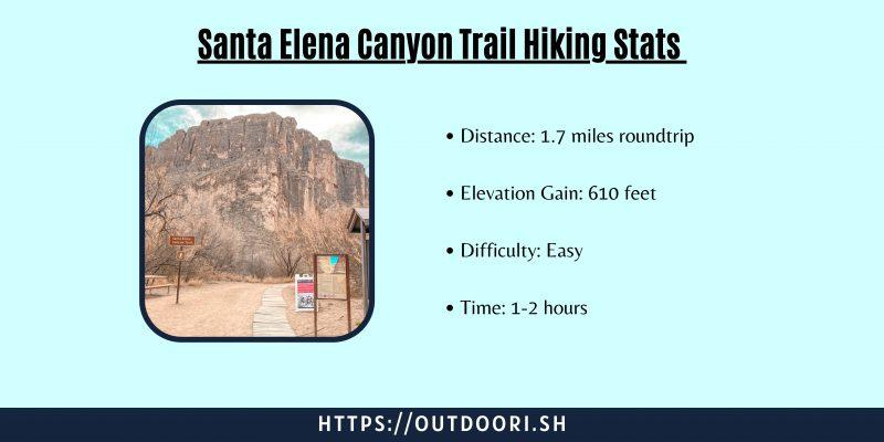 Santa Elena Canyon Trail Stats
