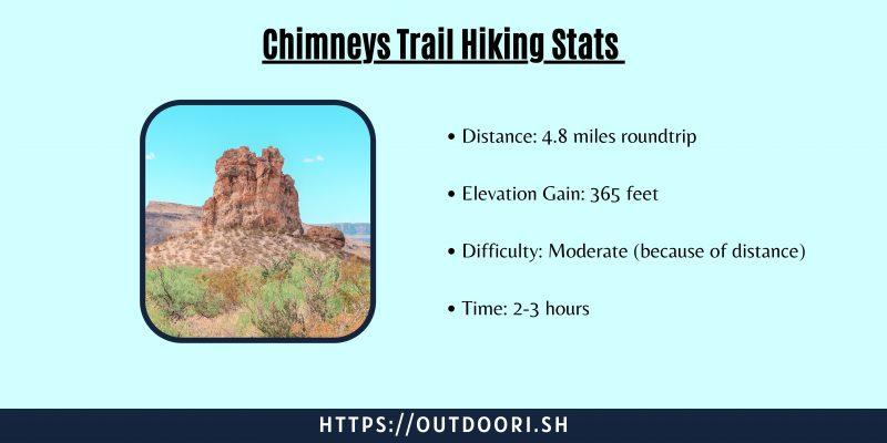 Chimneys Trail Hiking Stats